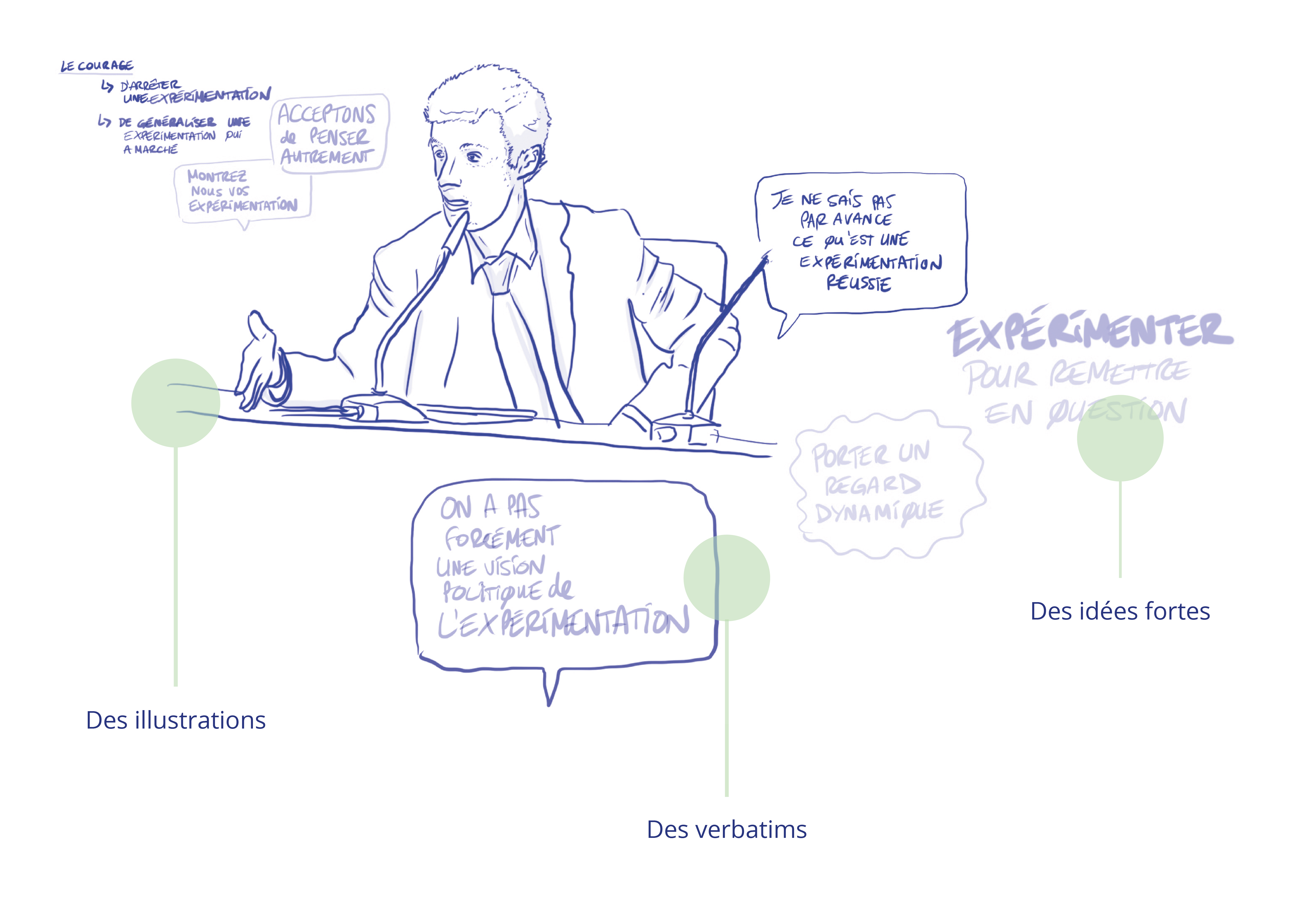 facilitation-graphique-IB